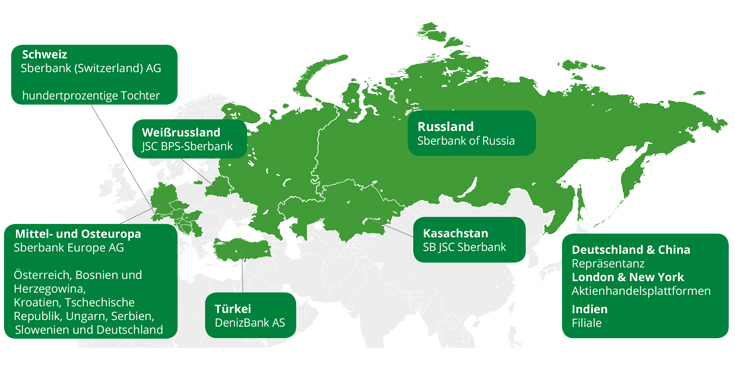 Sberbank Group AG